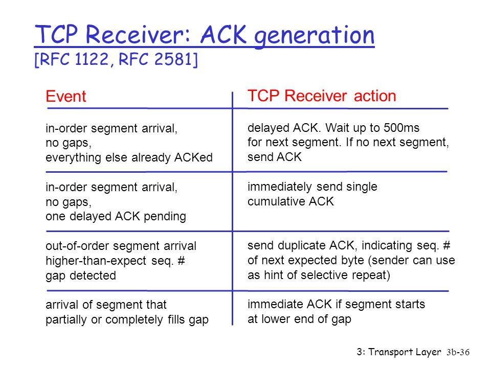 TCP Receiver: ACK generation [RFC 1122, RFC 2581]